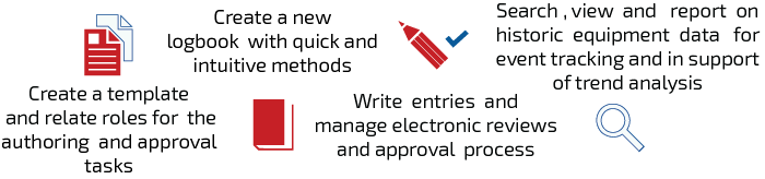 qms electronic compliance infographic